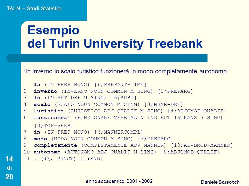 Daniele Barsocchi anno accademico 2001 - 2002 Esempio del Turin University Treebank In inverno lo scalo turistico funzionerà in modo completamente autonomo. 1 In (IN PREP MONO) [6;PREPAJT-TIME] 2 inverno (INVERNO NOUN COMMON M SING) [1;PREPARG] 3 lo (LO ART DEF M SING) [6;SUBJ] 4 scalo (SCALO NOUN COMMON M SING) [3;NBAR-DEF] 5 turistico (TURISTICO ADJ QUALIF M SING) [4;ADJCMOD-QUALIF] 6 funzionera (FUNZIONARE VERB MAIN IND FUT INTRANS 3 SING) [0;TOP-VERB] 7 in (IN PREP MONO) [6;MANNERCOMPL] 8 modo (MODO NOUN COMMON M SING) [7;PREPARG] 9 completamente (COMPLETAMENTE ADV MANNER) [10;ADVBMOD-MANNER] 10 autonomo (AUTONOMO ADJ QUALIF M SING) [8;ADJCMOD-QUALIF] 11.