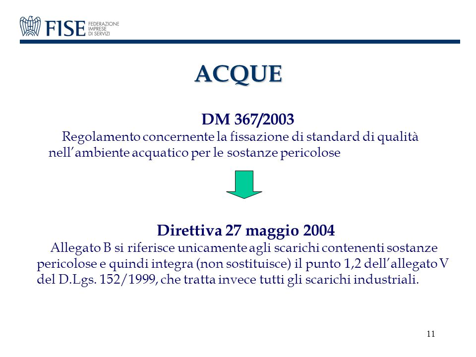 11 ACQUE DM 367/2003 Regolamento concernente la fissazione di standard di qualità nell'ambiente acquatico per le sostanze pericolose Direttiva 27 magg