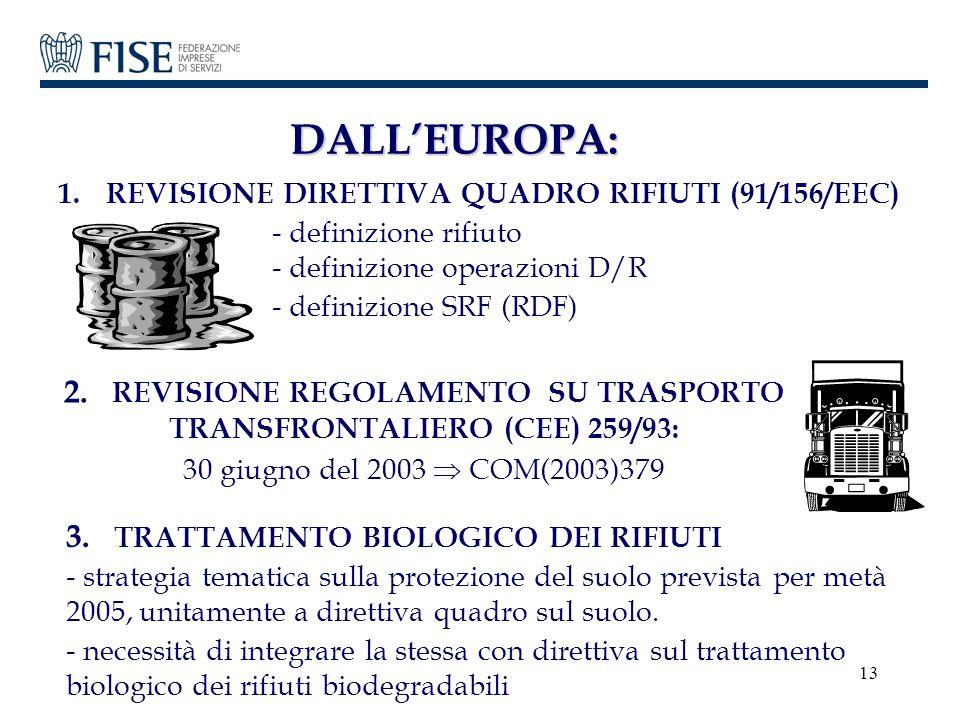 13 DALL'EUROPA: 1.REVISIONE DIRETTIVA QUADRO RIFIUTI (91/156/EEC) - definizione rifiuto - definizione operazioni D/R - definizione SRF (RDF) 2. REVISI