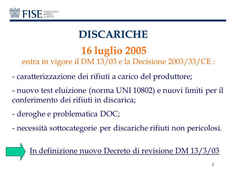 3 DISCARICHE 16 luglio 2005 entra in vigore il DM 13/03 e la Decisione 2003/33/CE : - caratterizzazione dei rifiuti a carico del produttore; - nuovo t