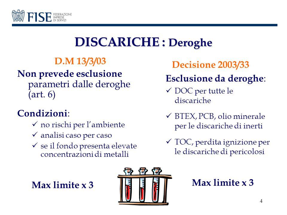 4 DISCARICHE : Deroghe D.M 13/3/03 Non prevede esclusione parametri dalle deroghe (art. 6) Condizioni : no rischi per l'ambiente analisi caso per caso