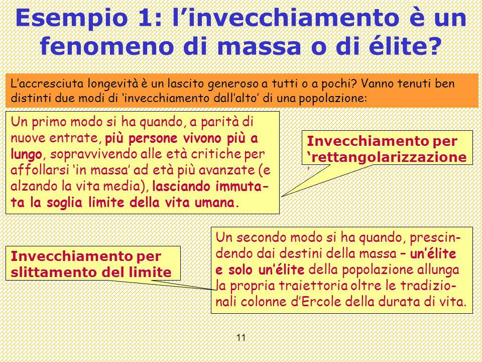 11 Esempio 1: l'invecchiamento è un fenomeno di massa o di élite.