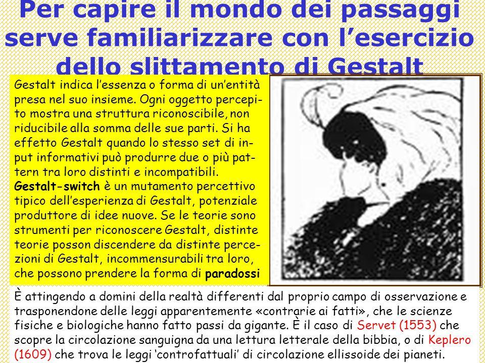14 Per capire il mondo dei passaggi serve familiarizzare con l'esercizio dello slittamento di Gestalt Gestalt indica l'essenza o forma di un'entità presa nel suo insieme.