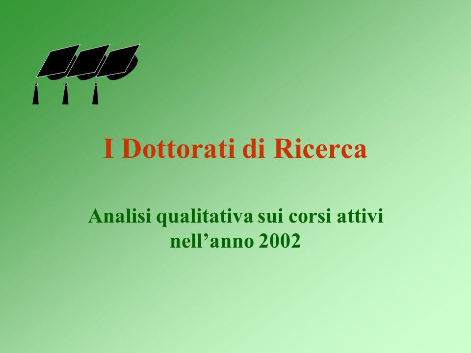 I Dottorati di Ricerca Analisi qualitativa sui corsi attivi nell'anno 2002