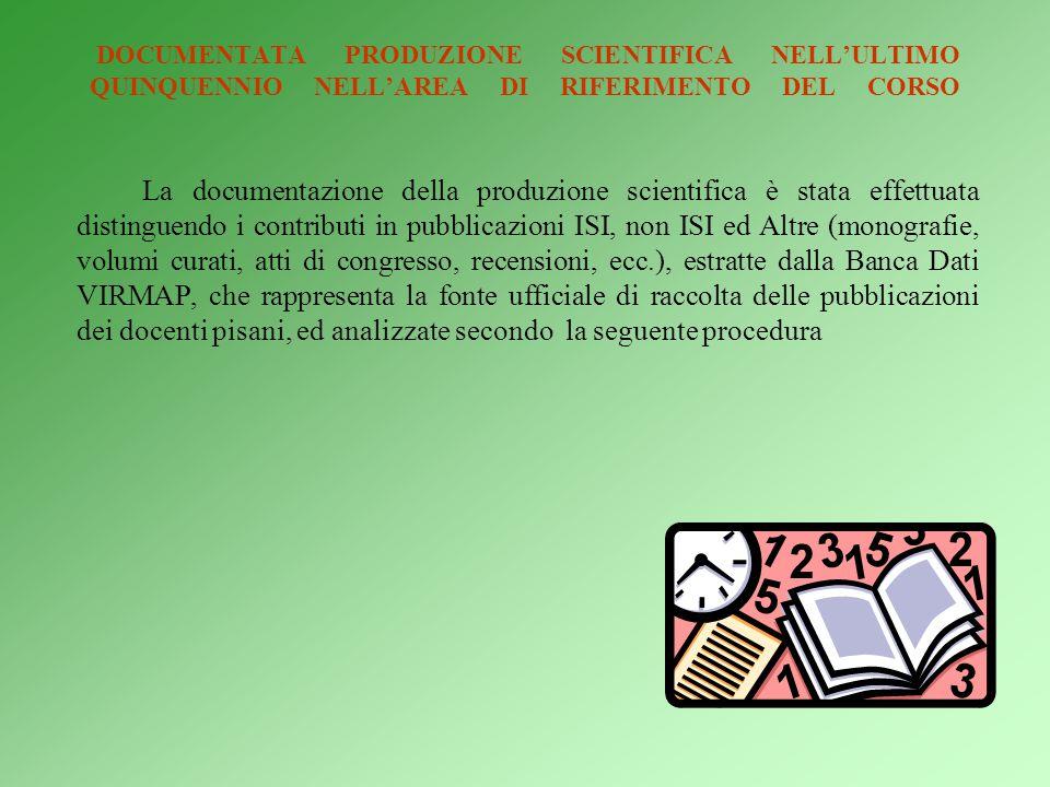 Rapporto tra numerosità del Consiglio dei docenti(interni/est) /dottorandi Sezione eco-giuridico umanistica DenominazioneDocentidottorandi Rapporto do