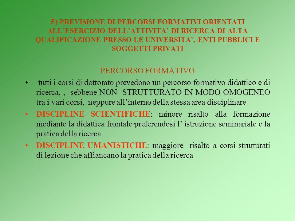 TIPOLOGIA DELLE COLLABORAZIONI CON SOGGETTI PUBBLICI E PRIVATI ITALIANI