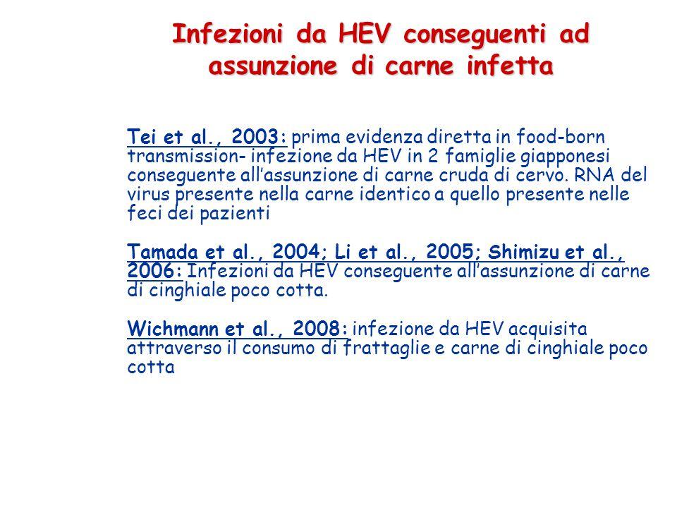 Infezioni da HEV conseguenti ad assunzione di carne infetta Tei et al., 2003: prima evidenza diretta in food-born transmission- infezione da HEV in 2