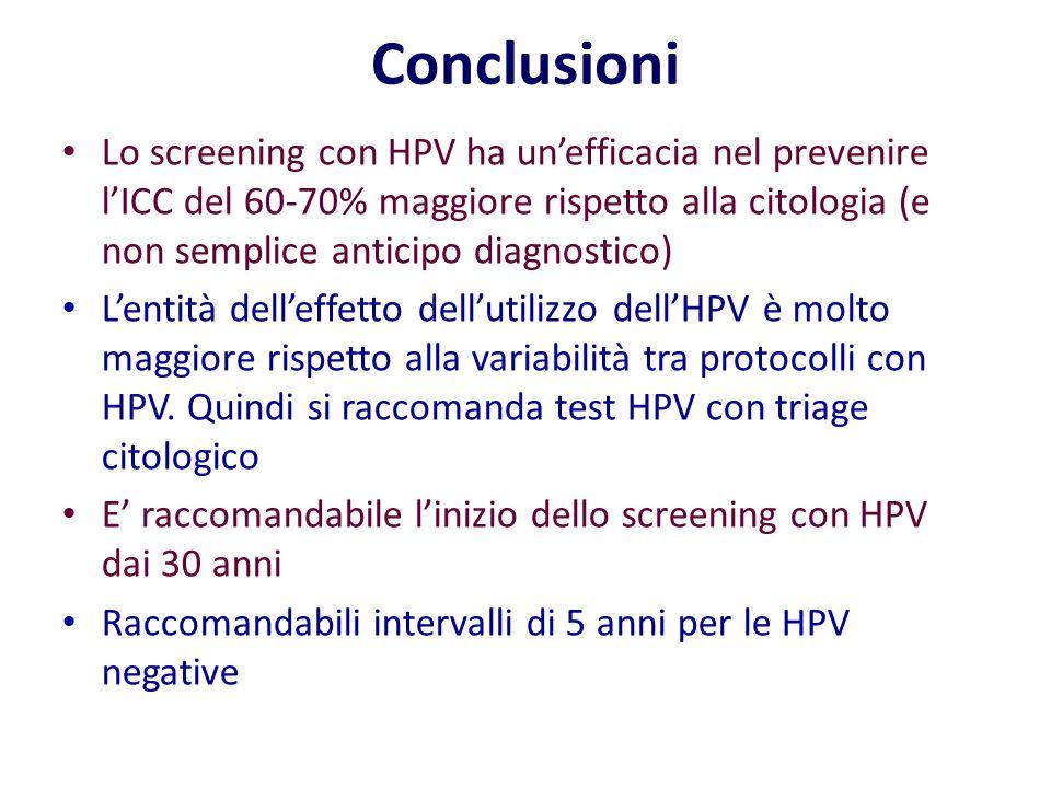 Conclusioni Lo screening con HPV ha un'efficacia nel prevenire l'ICC del 60-70% maggiore rispetto alla citologia (e non semplice anticipo diagnostico) L'entità dell'effetto dell'utilizzo dell'HPV è molto maggiore rispetto alla variabilità tra protocolli con HPV.