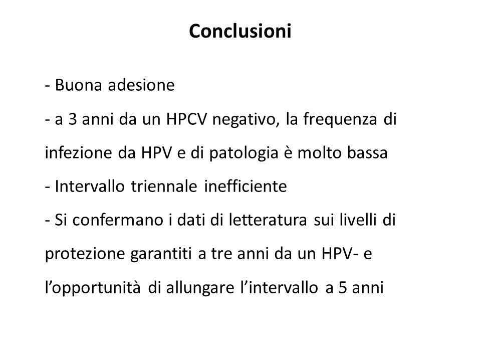 Conclusioni - Buona adesione - a 3 anni da un HPCV negativo, la frequenza di infezione da HPV e di patologia è molto bassa - Intervallo triennale inefficiente - Si confermano i dati di letteratura sui livelli di protezione garantiti a tre anni da un HPV- e l'opportunità di allungare l'intervallo a 5 anni