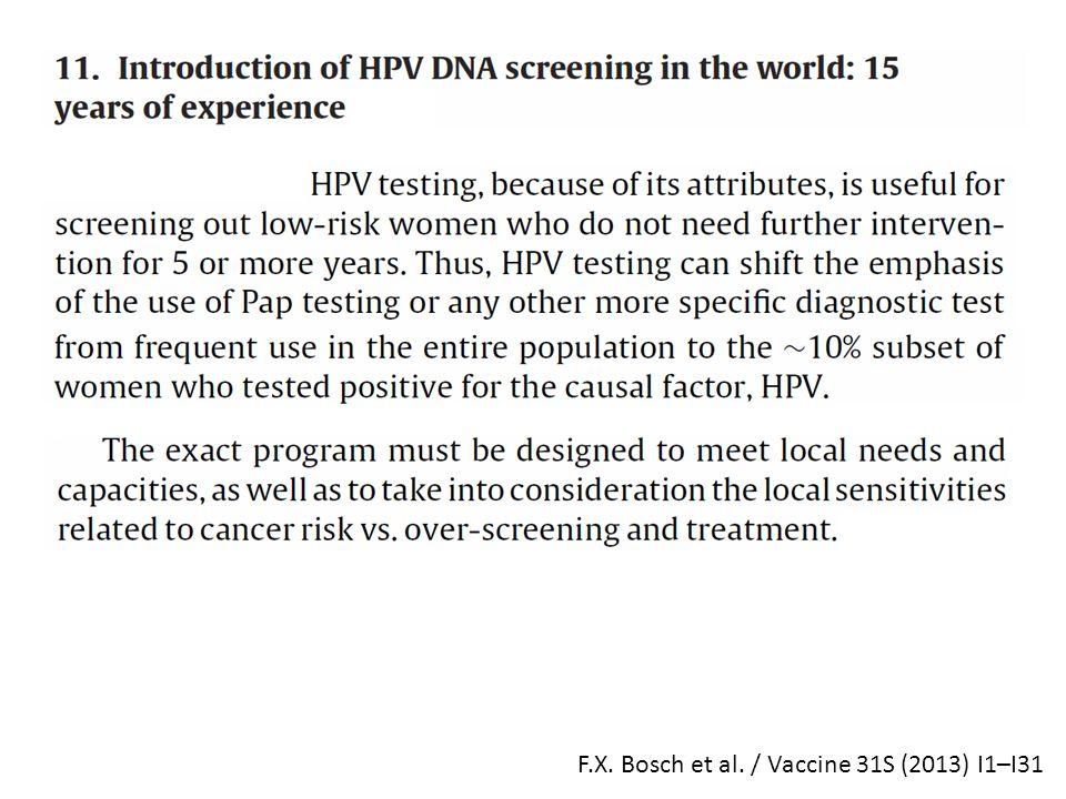 F.X. Bosch et al. / Vaccine 31S (2013) I1–I31