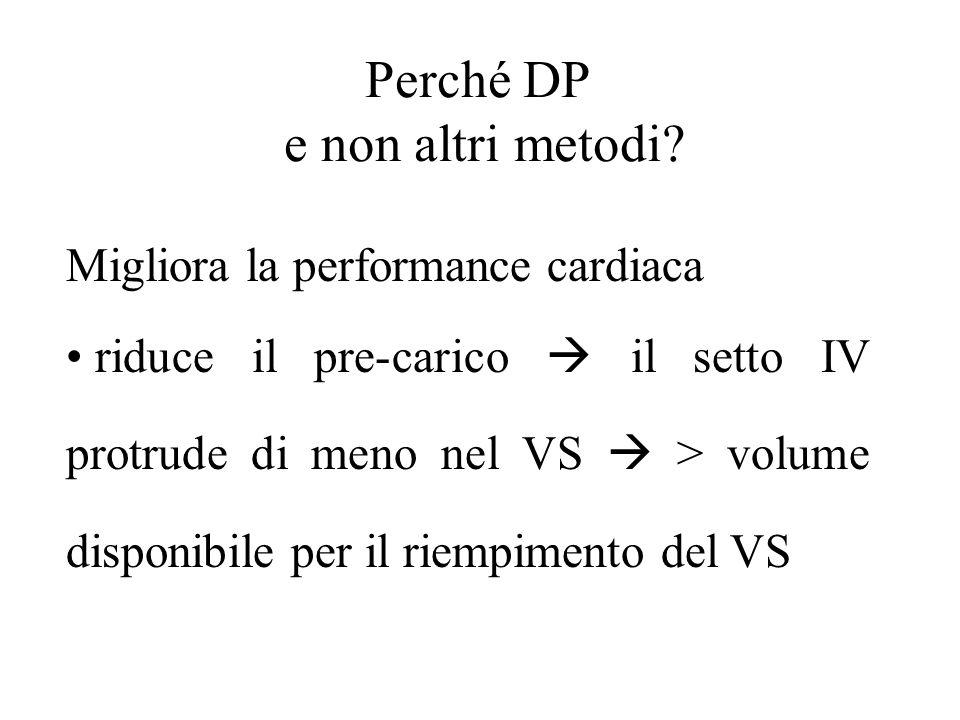Migliora la performance cardiaca riduce il pre-carico  il setto IV protrude di meno nel VS  > volume disponibile per il riempimento del VS Perché DP