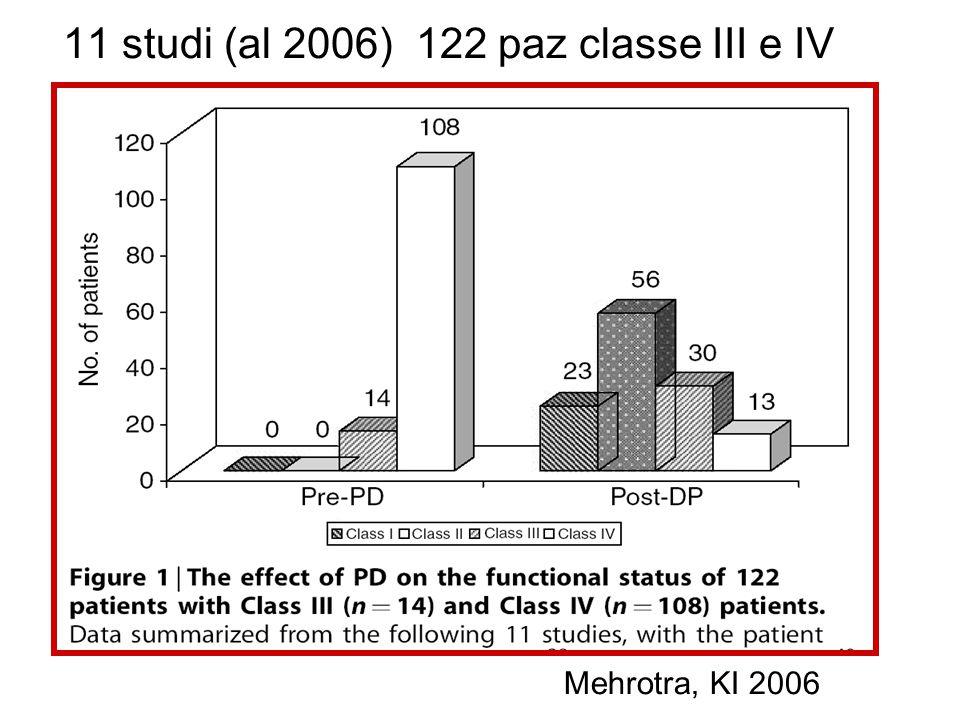 Mehrotra, KI 2006 11 studi (al 2006) 122 paz classe III e IV