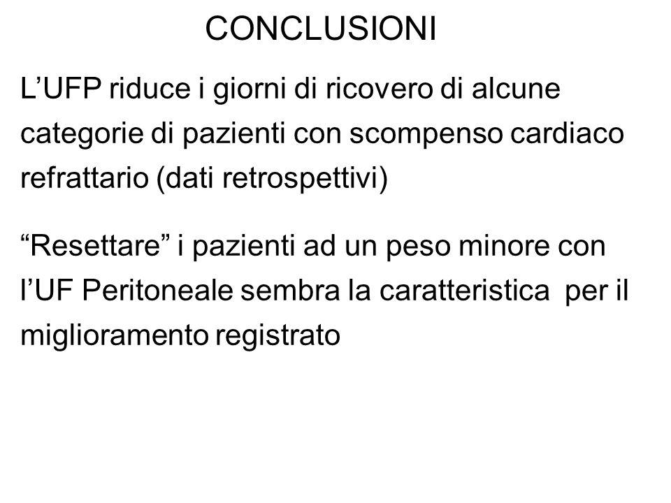 """CONCLUSIONI L'UFP riduce i giorni di ricovero di alcune categorie di pazienti con scompenso cardiaco refrattario (dati retrospettivi) """"Resettare"""" i pa"""