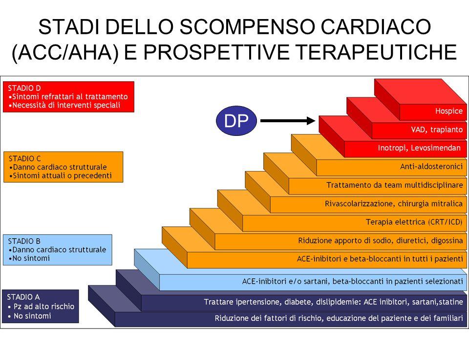 STADI DELLO SCOMPENSO CARDIACO (ACC/AHA) E PROSPETTIVE TERAPEUTICHE DP