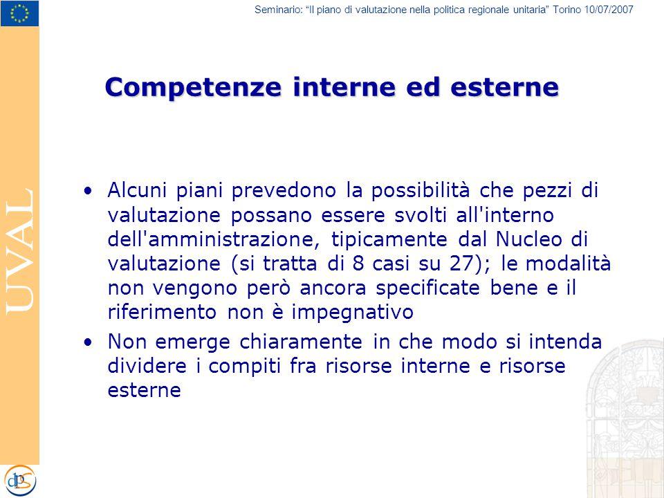 """Seminario: """"Il piano di valutazione nella politica regionale unitaria"""" Torino 10/07/2007 Competenze interne ed esterne Alcuni piani prevedono la possi"""