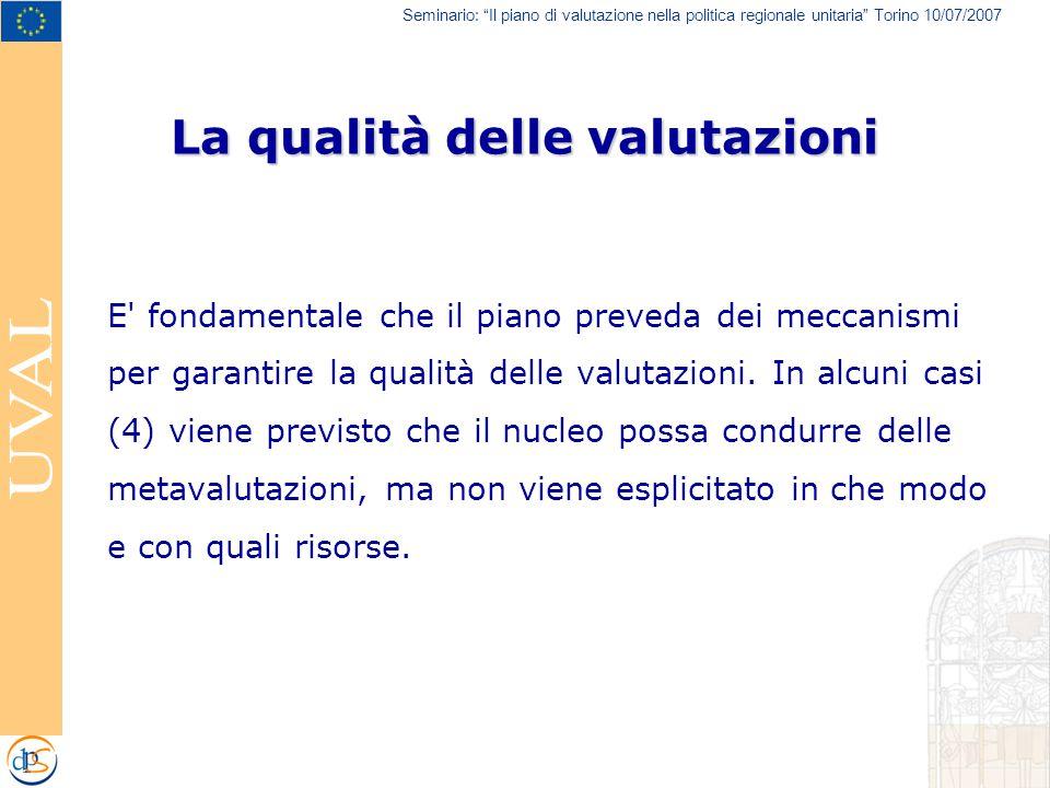 Seminario: Il piano di valutazione nella politica regionale unitaria Torino 10/07/2007 La qualità delle valutazioni E fondamentale che il piano preveda dei meccanismi per garantire la qualità delle valutazioni.