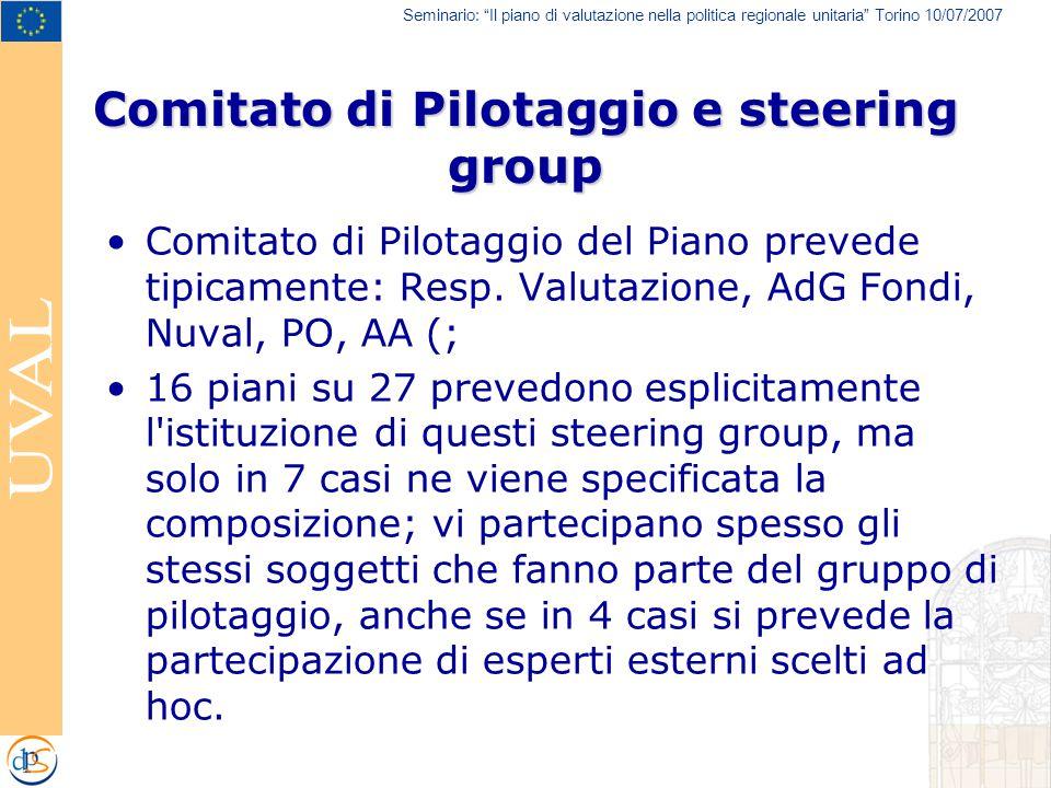 """Seminario: """"Il piano di valutazione nella politica regionale unitaria"""" Torino 10/07/2007 Comitato di Pilotaggio e steering group Comitato di Pilotaggi"""