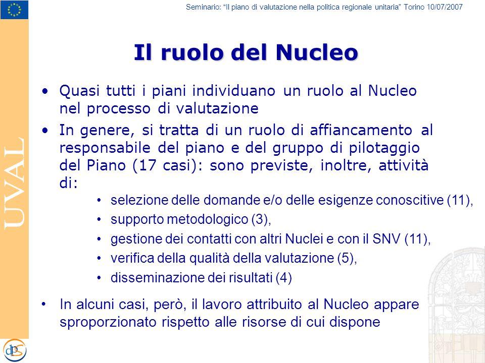 Seminario: Il piano di valutazione nella politica regionale unitaria Torino 10/07/2007 Il ruolo del Nucleo Quasi tutti i piani individuano un ruolo al Nucleo nel processo di valutazione In genere, si tratta di un ruolo di affiancamento al responsabile del piano e del gruppo di pilotaggio del Piano (17 casi): sono previste, inoltre, attività di: selezione delle domande e/o delle esigenze conoscitive (11), supporto metodologico (3), gestione dei contatti con altri Nuclei e con il SNV (11), verifica della qualità della valutazione (5), disseminazione dei risultati (4) In alcuni casi, però, il lavoro attribuito al Nucleo appare sproporzionato rispetto alle risorse di cui dispone