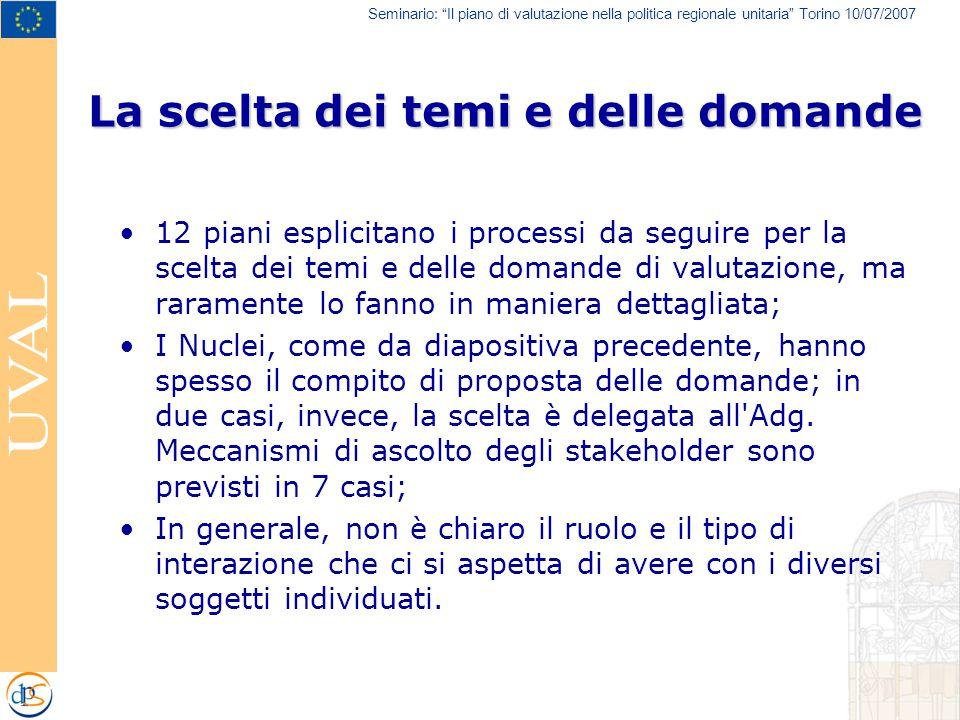 """Seminario: """"Il piano di valutazione nella politica regionale unitaria"""" Torino 10/07/2007 La scelta dei temi e delle domande 12 piani esplicitano i pro"""