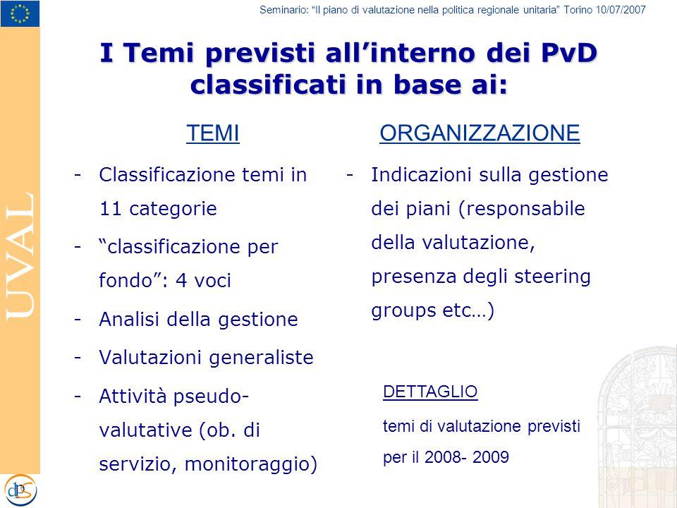 """Seminario: """"Il piano di valutazione nella politica regionale unitaria"""" Torino 10/07/2007 I Temi previsti all'interno dei PvD classificati in base ai:"""