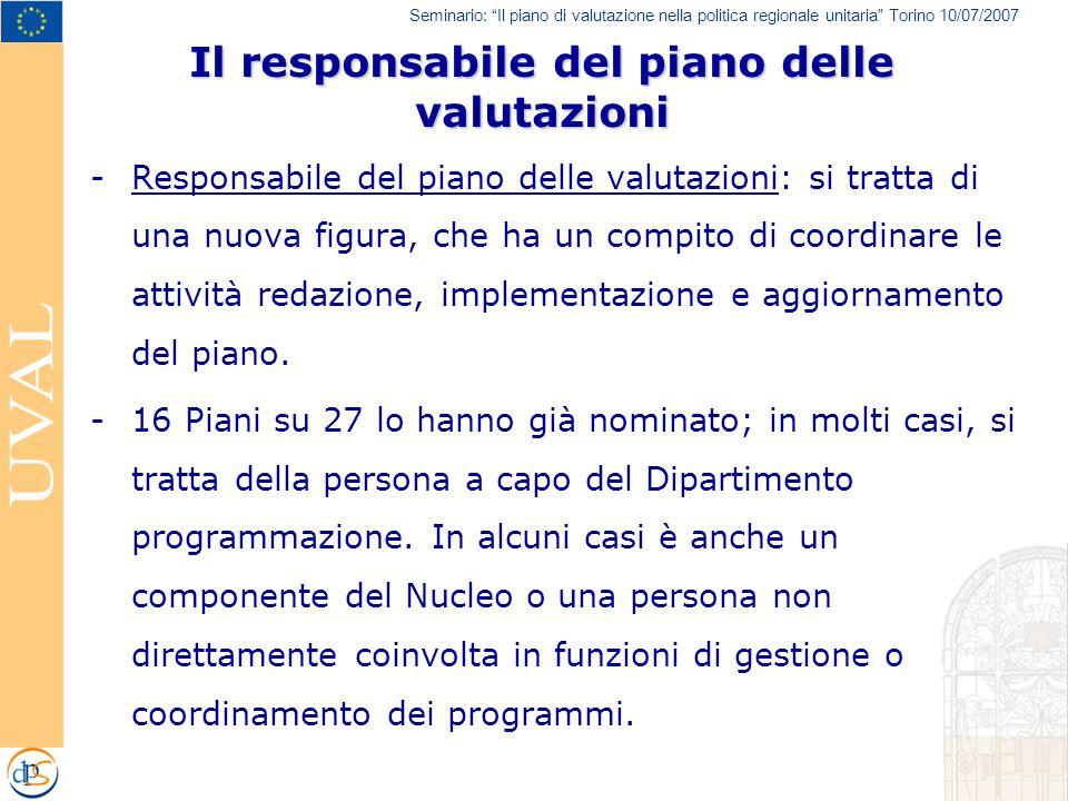 Seminario: Il piano di valutazione nella politica regionale unitaria Torino 10/07/2007 Il responsabile del piano delle valutazioni -Responsabile del piano delle valutazioni: si tratta di una nuova figura, che ha un compito di coordinare le attività redazione, implementazione e aggiornamento del piano.