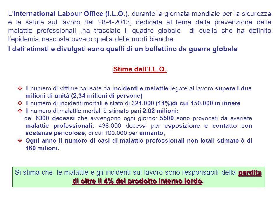 In Italia il costo degli infortuni e delle malattie professionali è stimato intorno ai 48-51 miliardi di euro.