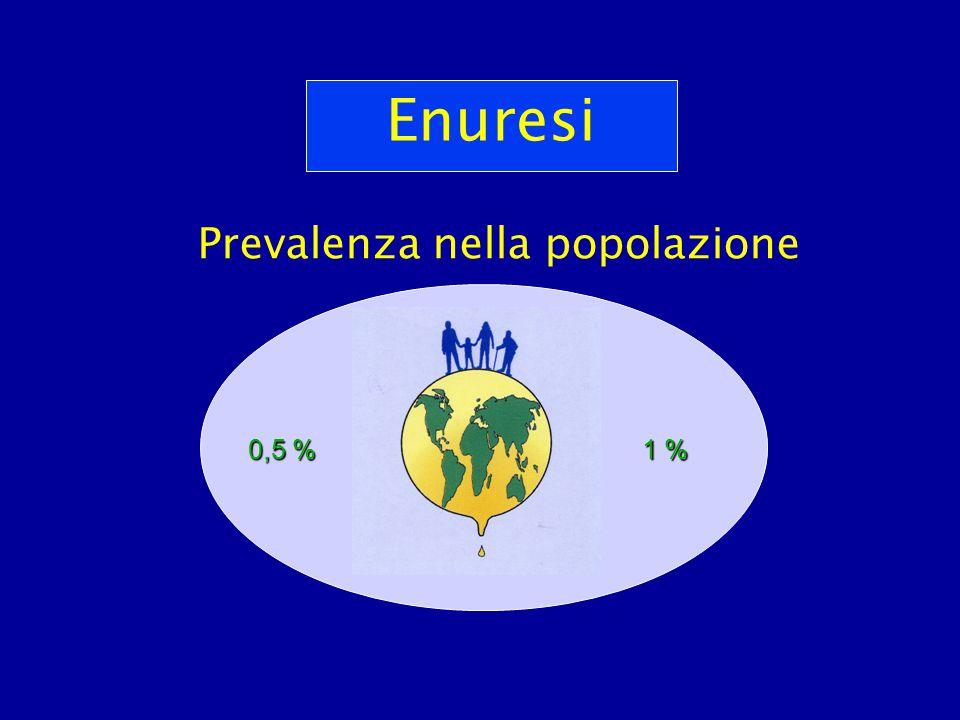 Prevalenza nella popolazione Enuresi 1 % 0,5 %