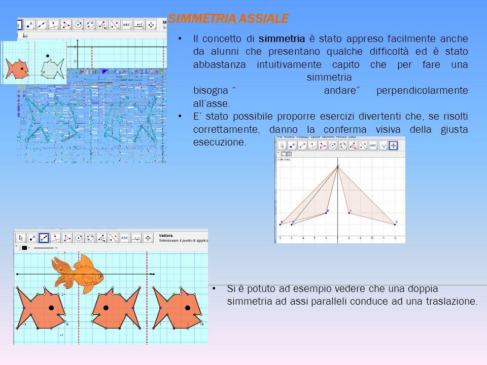 SIMMETRIA ASSIALE Il concetto di simmetria è stato appreso facilmente anche da alunni che presentano qualche difficoltà ed è stato abbastanza intuitiv