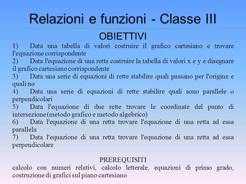 Relazioni e funzioni - Classe III OBIETTIVI 1)Data una tabella di valori costruire il grafico cartesiano e trovare l'equazione corrispondente 2)Data l