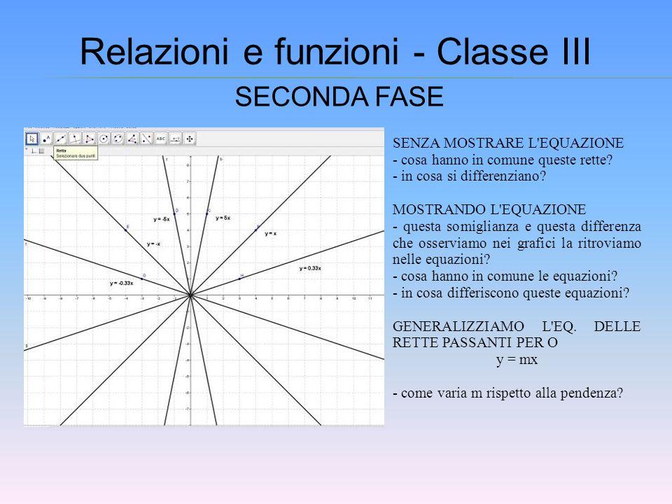 Relazioni e funzioni - Classe III SECONDA FASE SENZA MOSTRARE L'EQUAZIONE - cosa hanno in comune queste rette? - in cosa si differenziano? MOSTRANDO L