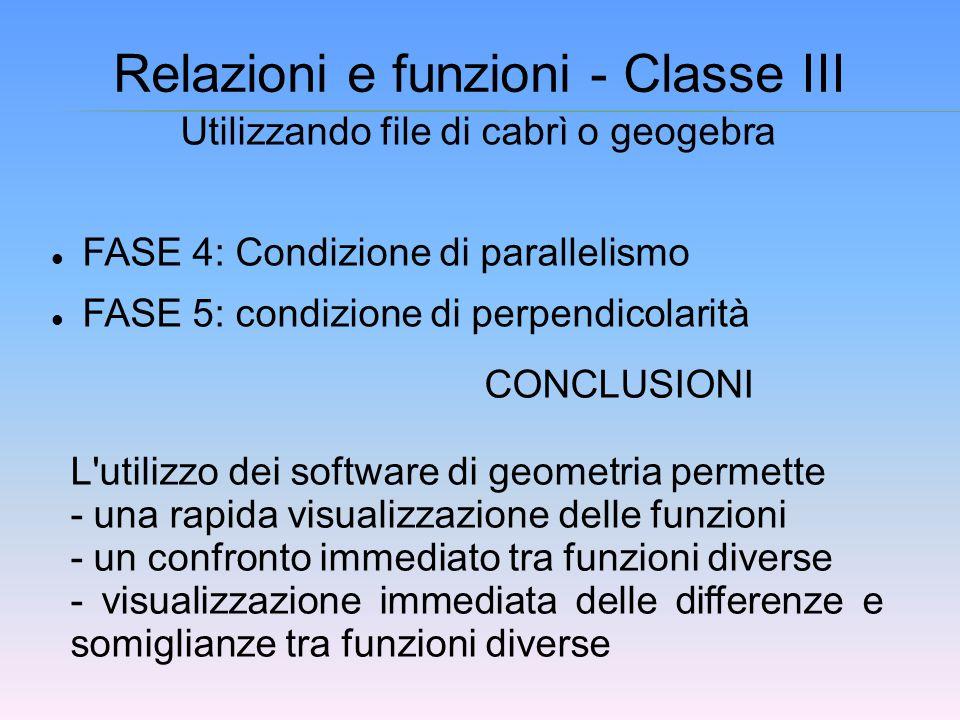Relazioni e funzioni - Classe III Utilizzando file di cabrì o geogebra FASE 4: Condizione di parallelismo FASE 5: condizione di perpendicolarità CONCL