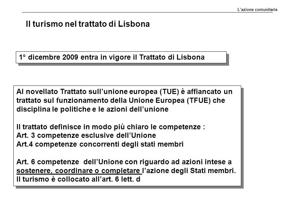 1° dicembre 2009 entra in vigore il Trattato di Lisbona Al novellato Trattato sull'unione europea (TUE) è affiancato un trattato sul funzionamento della Unione Europea (TFUE) che disciplina le politiche e le azioni dell'unione Il trattato definisce in modo più chiaro le competenze : Art.