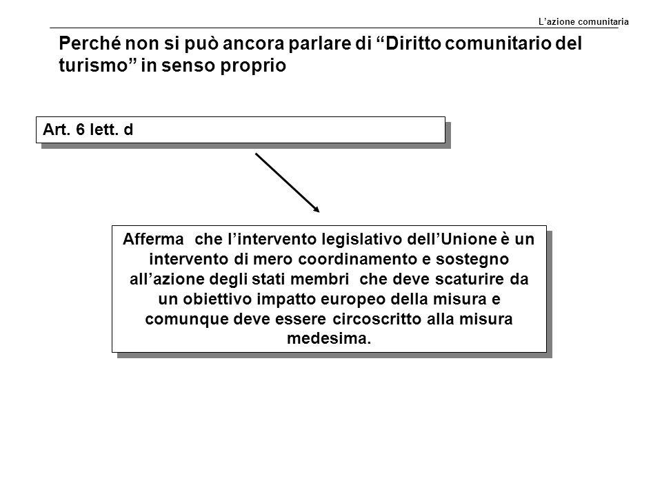 Art. 6 lett. d Afferma che l'intervento legislativo dell'Unione è un intervento di mero coordinamento e sostegno all'azione degli stati membri che dev