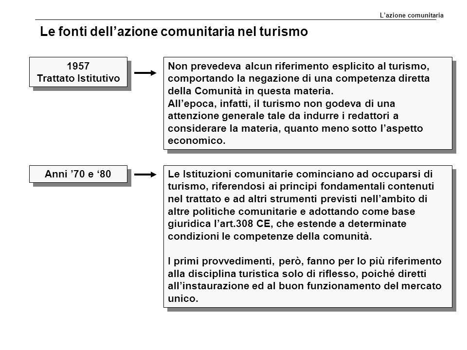 Le fonti dell'azione comunitaria nel turismo 1957 Trattato Istitutivo 1957 Trattato Istitutivo L'azione comunitaria Non prevedeva alcun riferimento esplicito al turismo, comportando la negazione di una competenza diretta della Comunità in questa materia.