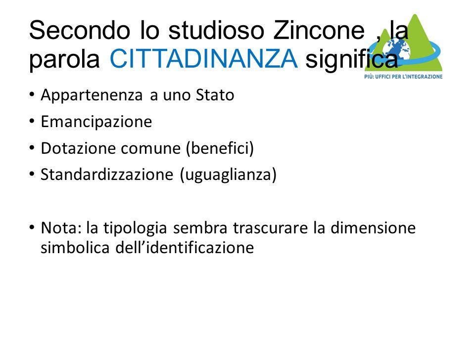 Secondo lo studioso Zincone, la parola CITTADINANZA significa Appartenenza a uno Stato Emancipazione Dotazione comune (benefici) Standardizzazione (ug