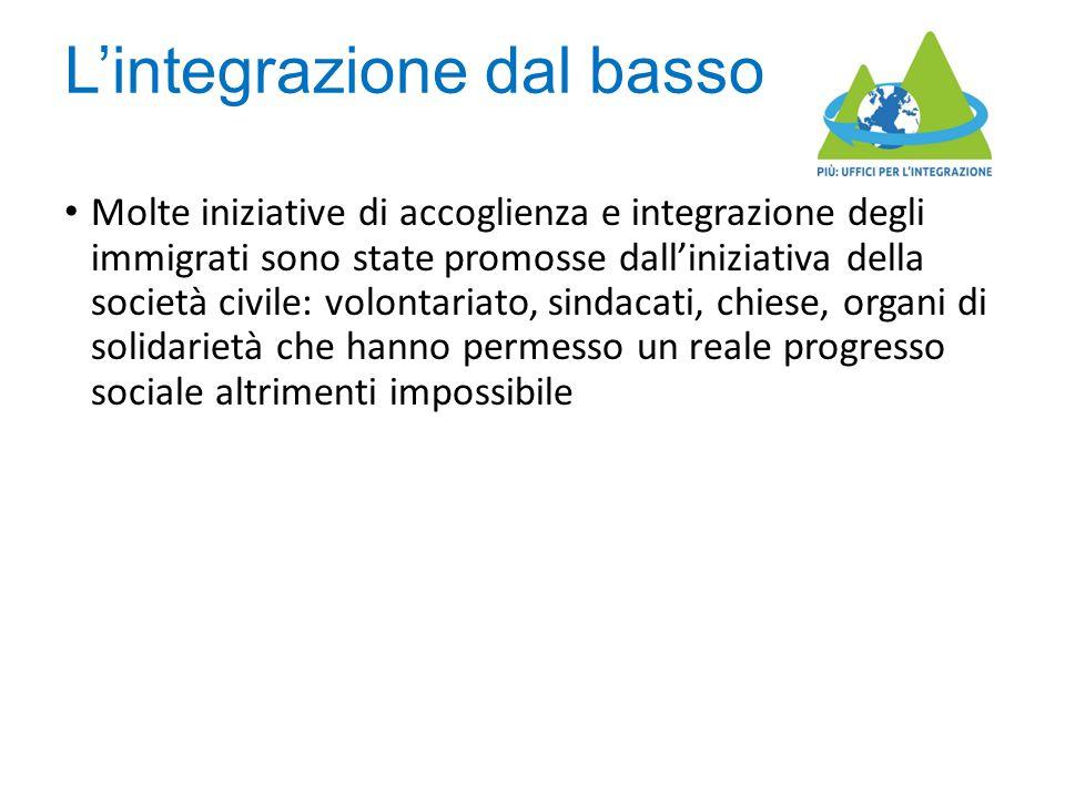 L'integrazione dal basso Molte iniziative di accoglienza e integrazione degli immigrati sono state promosse dall'iniziativa della società civile: volo