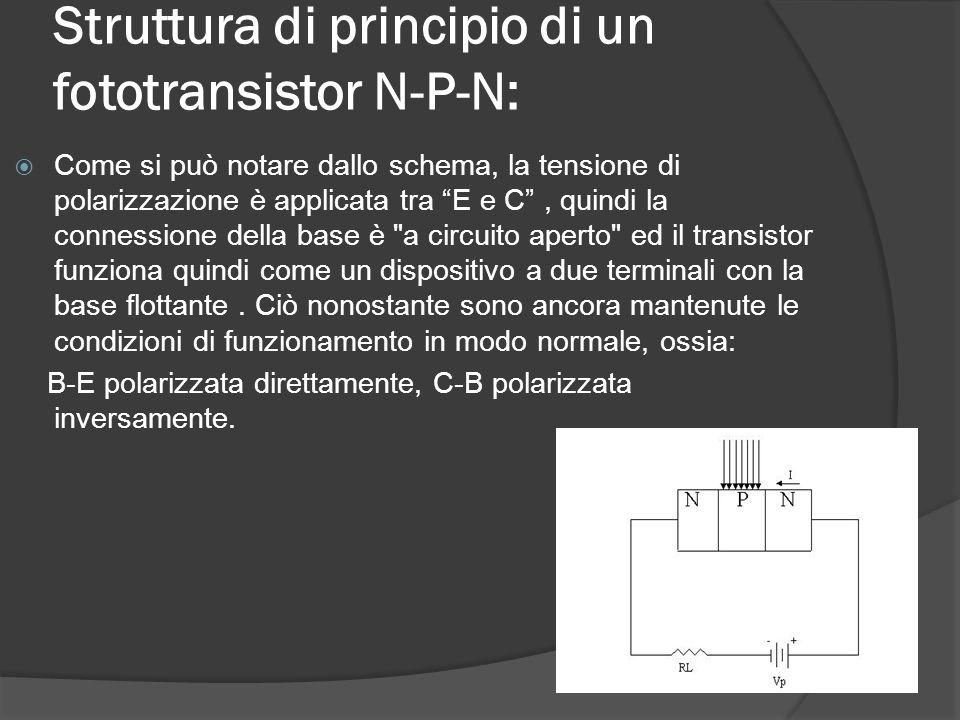 """Struttura di principio di un fototransistor N-P-N:  Come si può notare dallo schema, la tensione di polarizzazione è applicata tra """"E e C"""", quindi la"""
