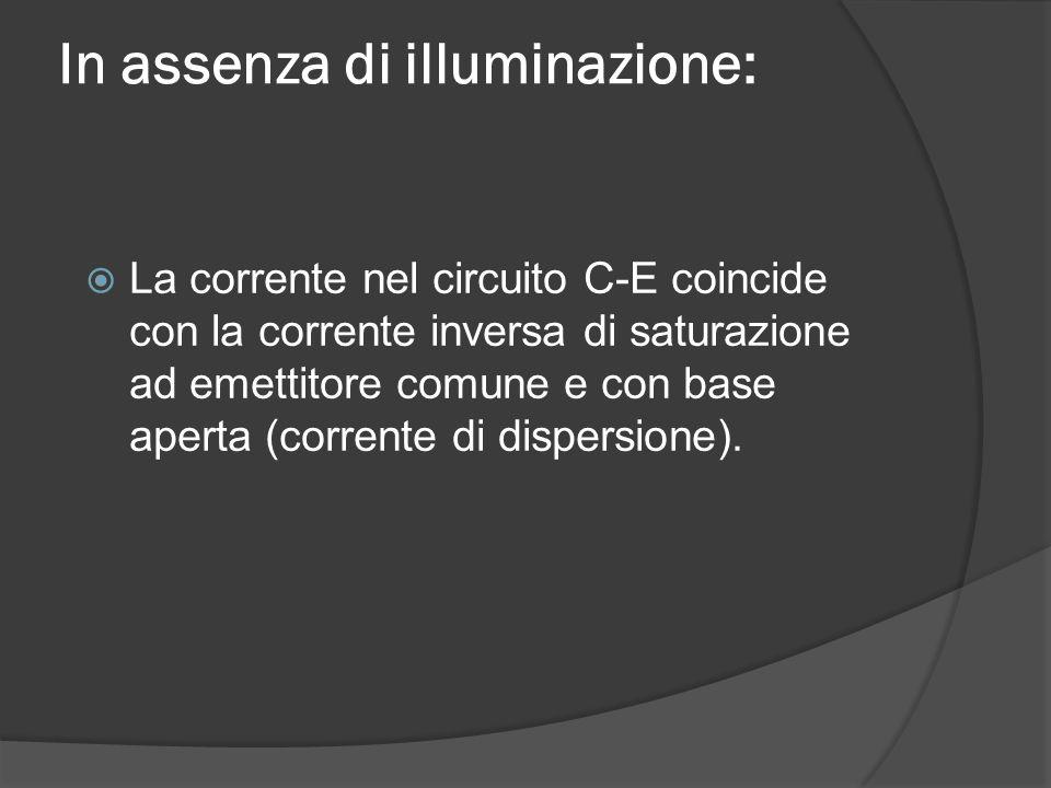 In assenza di illuminazione:  La corrente nel circuito C-E coincide con la corrente inversa di saturazione ad emettitore comune e con base aperta (corrente di dispersione).