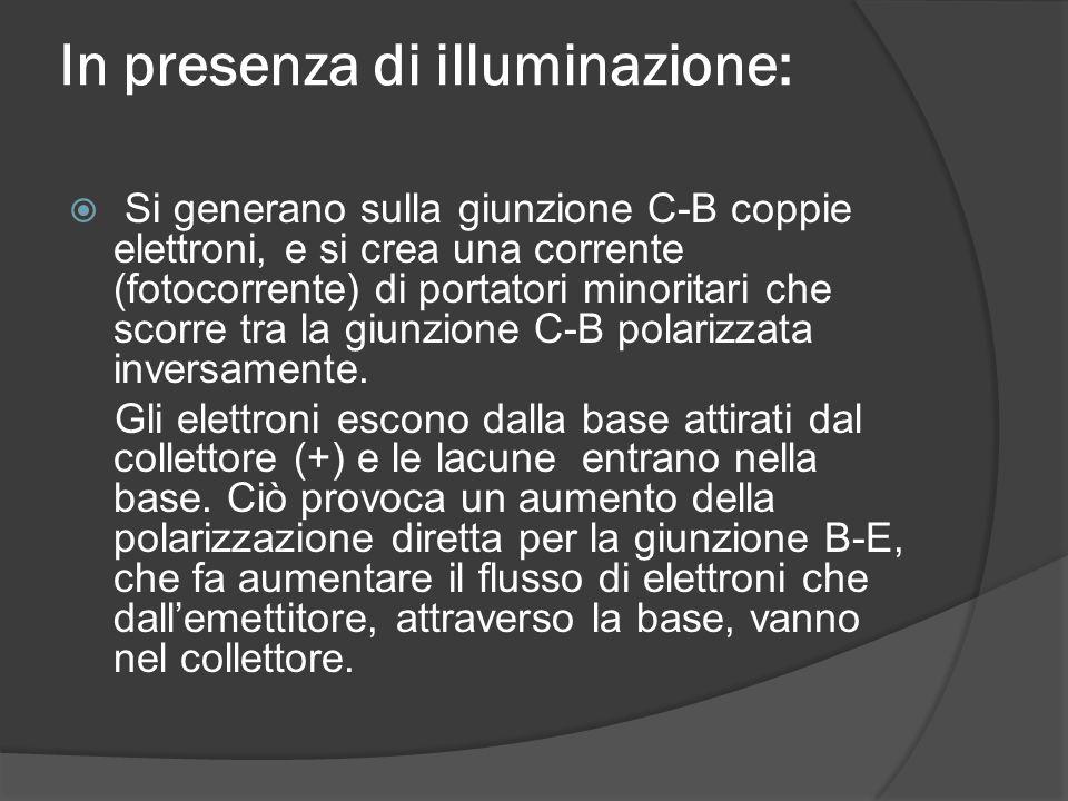 In presenza di illuminazione:  Si generano sulla giunzione C-B coppie elettroni, e si crea una corrente (fotocorrente) di portatori minoritari che scorre tra la giunzione C-B polarizzata inversamente.
