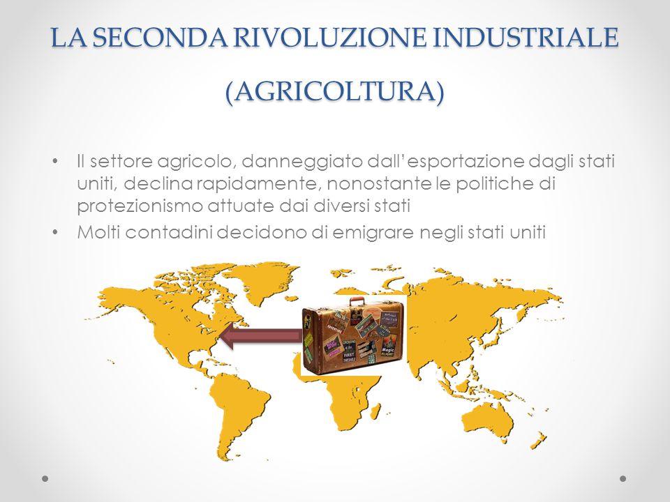 Il settore agricolo, danneggiato dall'esportazione dagli stati uniti, declina rapidamente, nonostante le politiche di protezionismo attuate dai divers