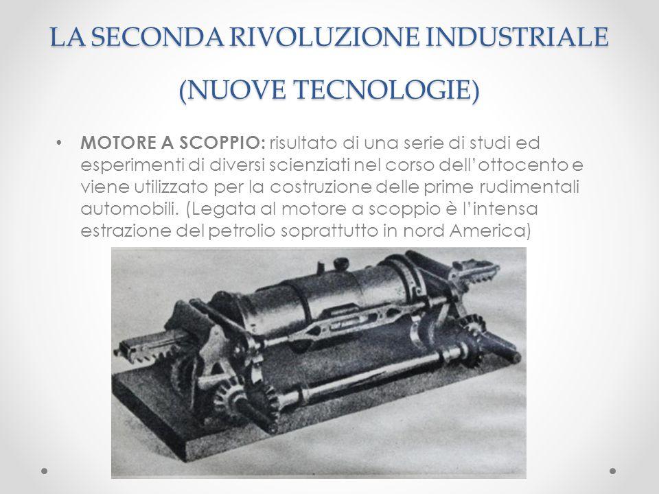 MOTORE A SCOPPIO: risultato di una serie di studi ed esperimenti di diversi scienziati nel corso dell'ottocento e viene utilizzato per la costruzione