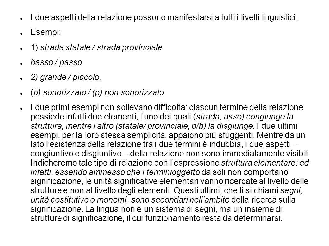 I due aspetti della relazione possono manifestarsi a tutti i livelli linguistici. Esempi: 1) strada statale / strada provinciale basso / passo 2) gran