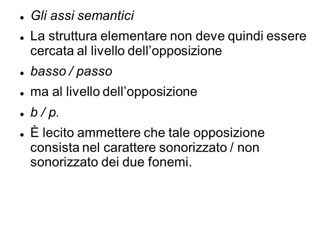 Gli assi semantici La struttura elementare non deve quindi essere cercata al livello dell'opposizione basso / passo ma al livello dell'opposizione b /