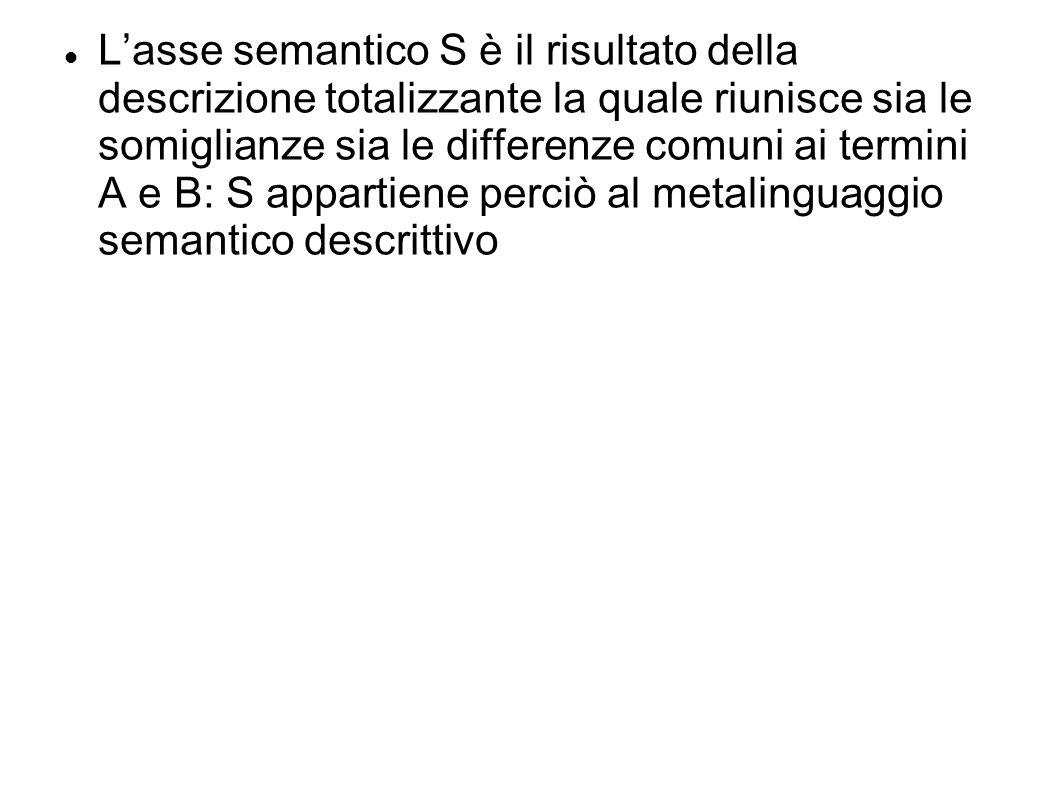 L'asse semantico S è il risultato della descrizione totalizzante la quale riunisce sia le somiglianze sia le differenze comuni ai termini A e B: S app