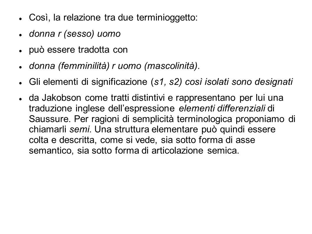 Così, la relazione tra due terminioggetto: donna r (sesso) uomo può essere tradotta con donna (femminilità) r uomo (mascolinità). Gli elementi di sign