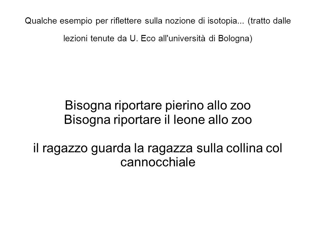 Qualche esempio per riflettere sulla nozione di isotopia... (tratto dalle lezioni tenute da U. Eco all'università di Bologna) Bisogna riportare pierin