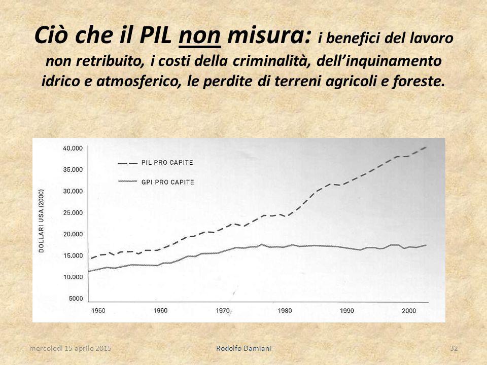 Ciò che il PIL non misura: i benefici del lavoro non retribuito, i costi della criminalità, dell'inquinamento idrico e atmosferico, le perdite di terr