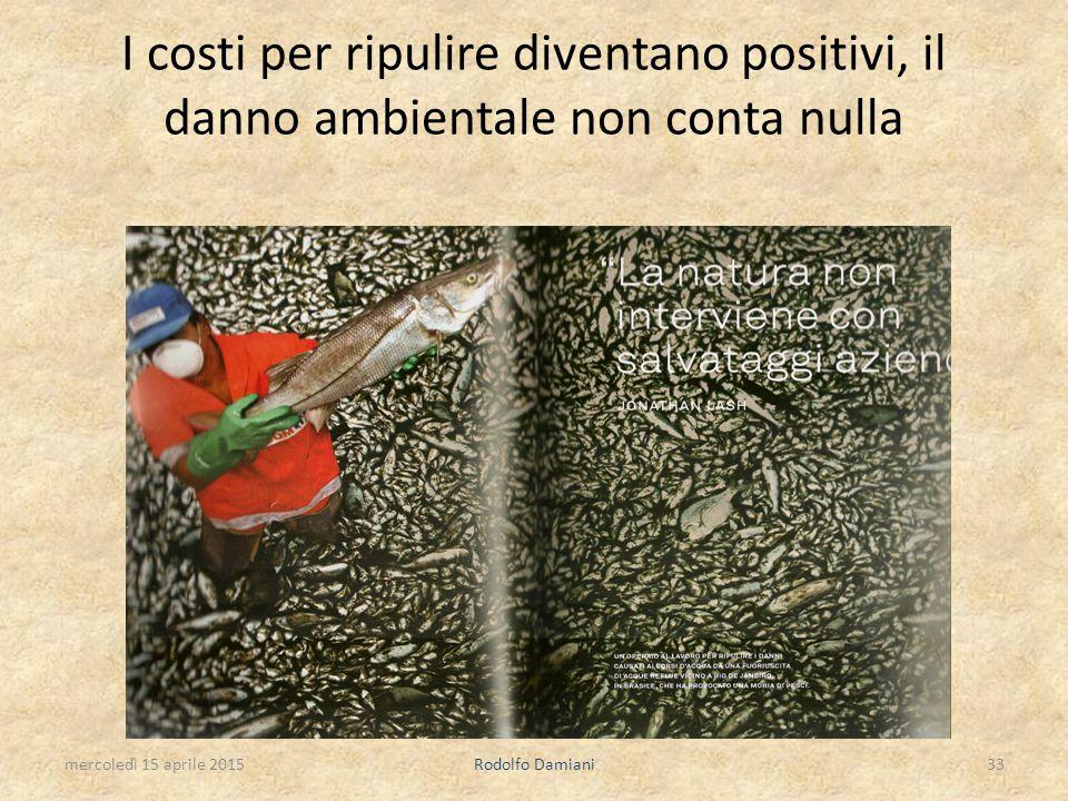I costi per ripulire diventano positivi, il danno ambientale non conta nulla mercoledì 15 aprile 2015Rodolfo Damiani33