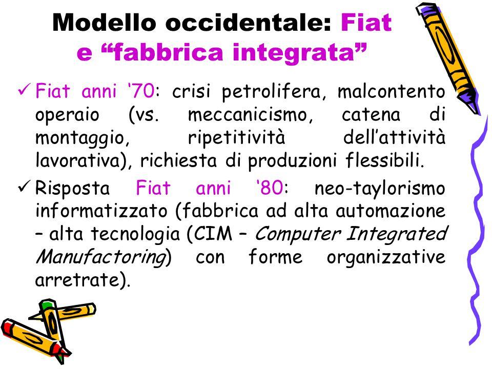 """Modello occidentale: Fiat e """"fabbrica integrata"""" Fiat anni '70: crisi petrolifera, malcontento operaio (vs. meccanicismo, catena di montaggio, ripetit"""