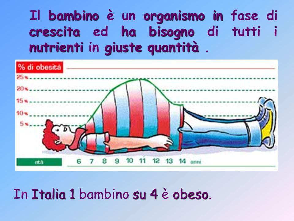 bambinoorganismoin crescitaha bisogno nutrientigiuste quantità Il bambino è un organismo in fase di crescita ed ha bisogno di tutti i nutrienti in giu
